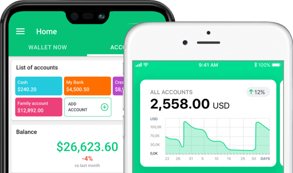good budgeting apps