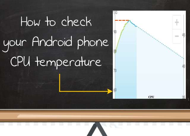 temperature in status bar android